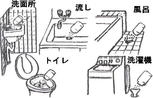 洗面所・流し・風呂・トイレ・洗濯機